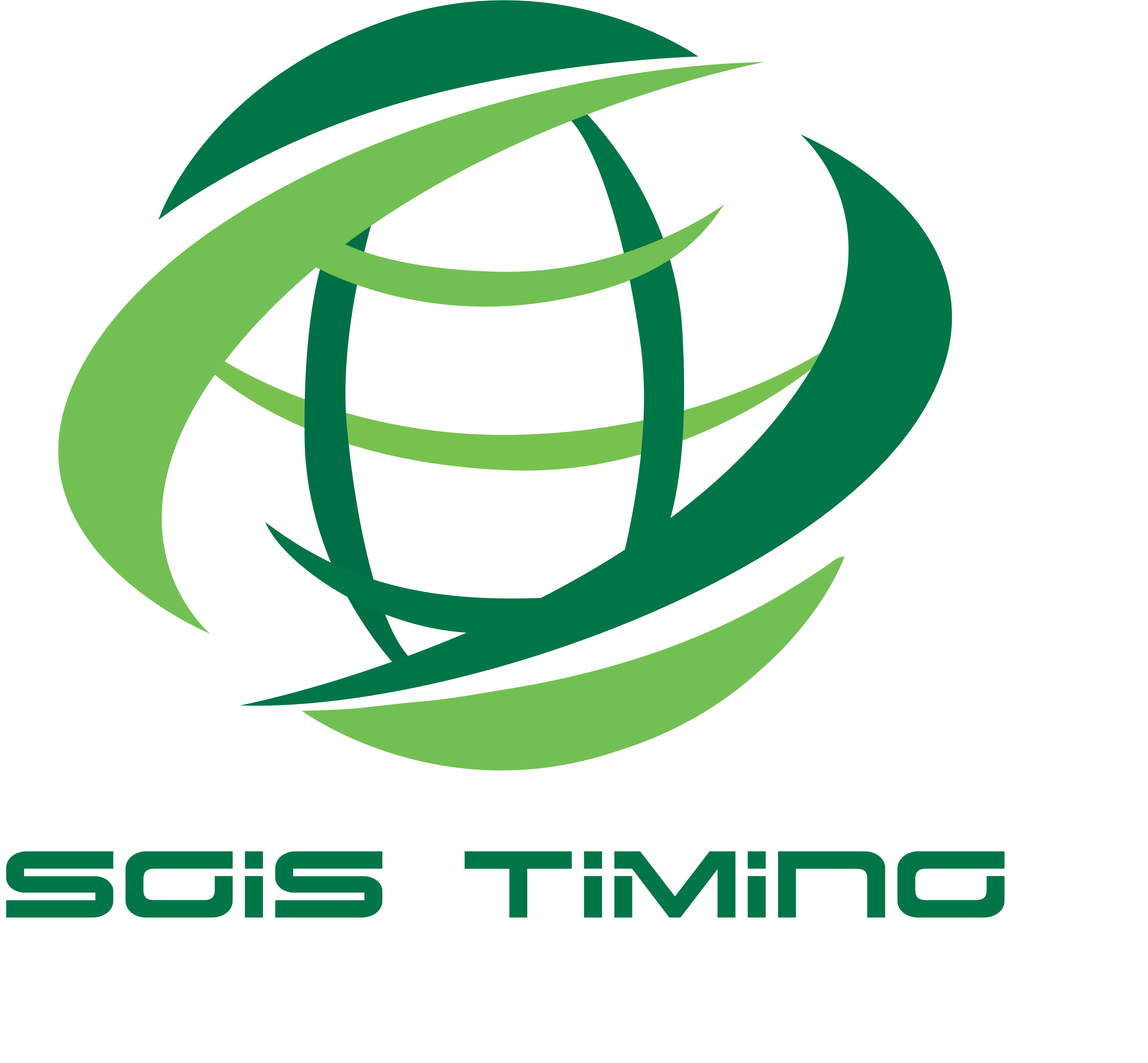 SGIS Timing